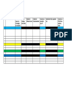 Formato de Actualización de Datos Sap