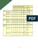 1472202047_Bar_Construction.pdf