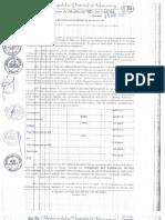 Resolucion de Aprobacion Del Expediente Tecnico
