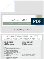 ISO 45001 2018 Versus OHSAS 18001 Clausewise