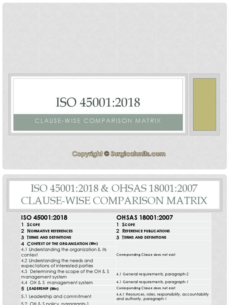 ISO 45001 2018 Versus OHSAS 18001 Clausewise   Internal