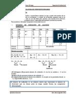 nombenclatura practica compuestos binarios quimica