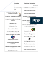 differentiated instruction vs traditional