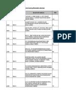List of TINFC-PAN Centre Biometric 06112017