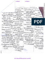 Tnpsc Group 4 Study Material Biology Notes