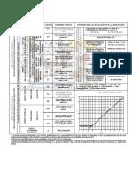 9.1.1. TABLA SUCS..pdf