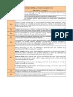 1. Formatos Riesgos_técnicos