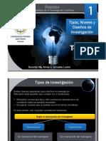 Tesis_I_Tipos_Niveles_y_Disenos_de_Inves.pdf