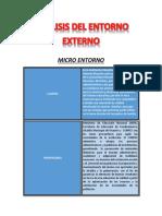 Micro Entorno