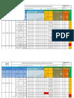 Matriz de Evaluacion de Significancia de Impactos Ambientales Institucionales