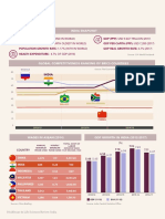 PB India Snapshot March2018