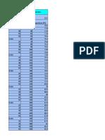 Resultados mediciones wiki 2 .xlsx