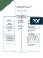 Organigrama Estructural de La Iep