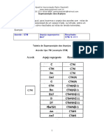superposicao-de-arpejos.pdf