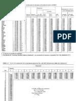 tablas  modelados de S.E.P.docx