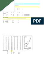 2009_Prof Eng_WWTP Design Excel
