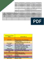 program of inquiry 2017-2018
