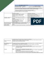 Secuencia Didáctica- Inyeccion de Plasticos