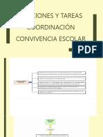 Funciones y tareas .pptx