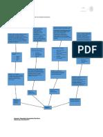 DocumentSlide.org GAIF U1 A1 MAAG