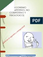 Antagonismo (Competitivo, No Competitivo y Fisiologico