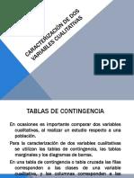Tablas de Contingencia Totales y Marginaels