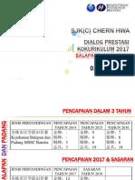 Dialog Prestasi KK Balapan & Padang