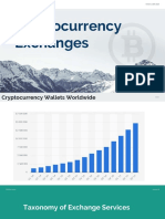 cryptocurrencyexchanges-171217223804