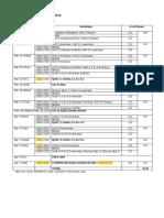 MODMGT1 Schedule of Activities K31_2T1718
