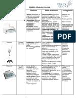 Esquema aparatologia.docx