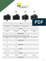 Nikon Compare