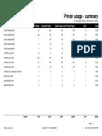 Printer Usage - Summary - Today.pdf