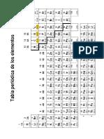 tablade equivalencias.pdf