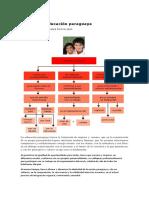 Plan diario de Trabajo y Tecnologia 7° (1)