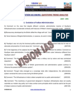 Part III Public Administration Ias Mains Paper II Qusetion Trend 2009 1995