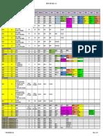 MT2502_GPIO_Table_v1_0