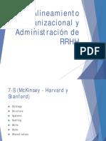 Alineamiento Organizacional y Administración de RRHH clase especial 2017