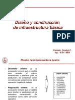 Sesion 4 Infraestructura Basica