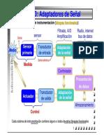 Instrumentacion_Tema3.pdf