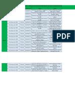 Programacion Charlas de Seguridad - Obra de Las Instituciones Educativos de Los Municipios Del Valle de Aburrá