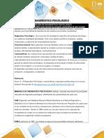 Ficha de Resumen Adultez y Psicopatologia (1)