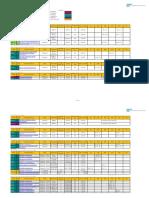 Catálogo de cursos SAP Educación Mexico