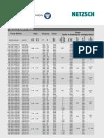 NETZSCH - Downhole PCP Overview DT Geometry - Brochure NdB771