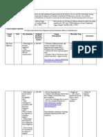 unit plan lesson overview