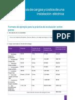 Análisis de Carga y Costos de Una Instalacion Electrica