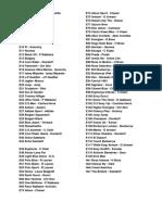 Fm Parfum Lijst Op Geurnummer