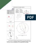 3. Lampiran f Analisis Sesar (New)