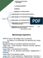Presentación de La Materia (Sucesiones - UGD)