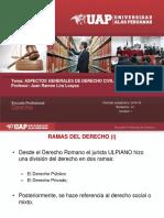 Aspectos Generales de Derecho Civil (Ds Reales de Garantia) (1)