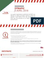 Prévisions de trafic SNCF pour la journée du 8 avril